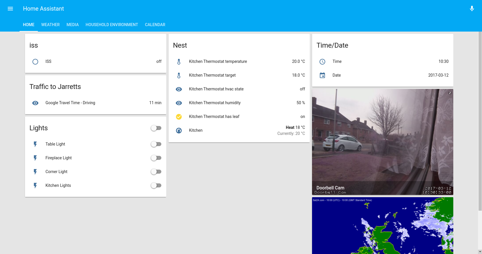 Home Assistant Mqtt Weather